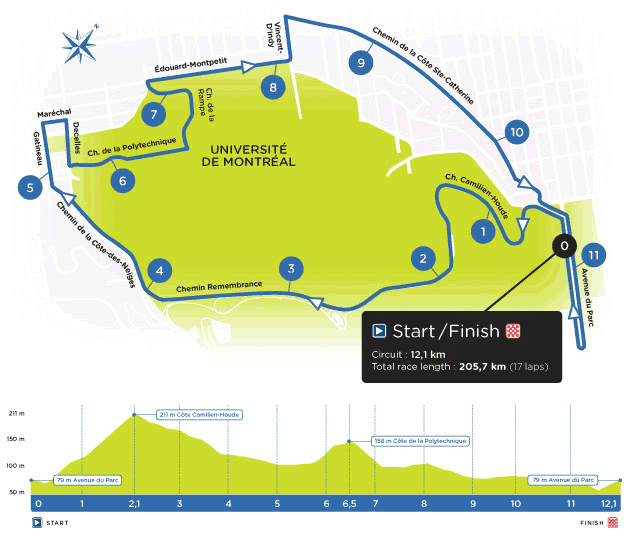Montreal Grands Prix Cyclist circuit map